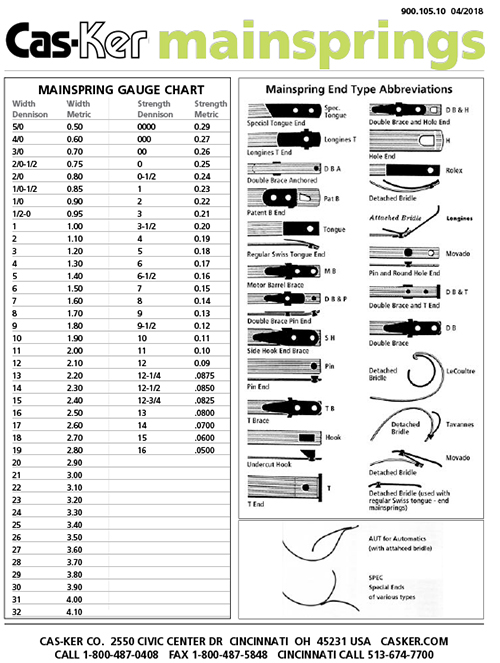 Cas-Ker Mainsprings Catalog